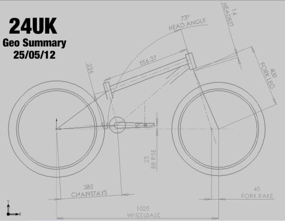 425569 10150963032999690 1304025790 n Sneak Peek Of The 24UK From Heatsink Bikes
